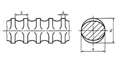 Арматурная проволока ГОСТа 6727-80