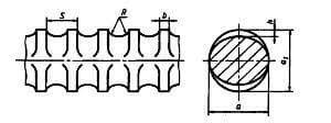 Основні параметри сталевого дроту ВР-1