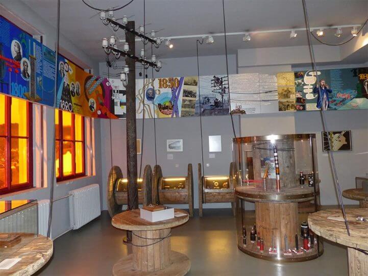 Музей проволоки